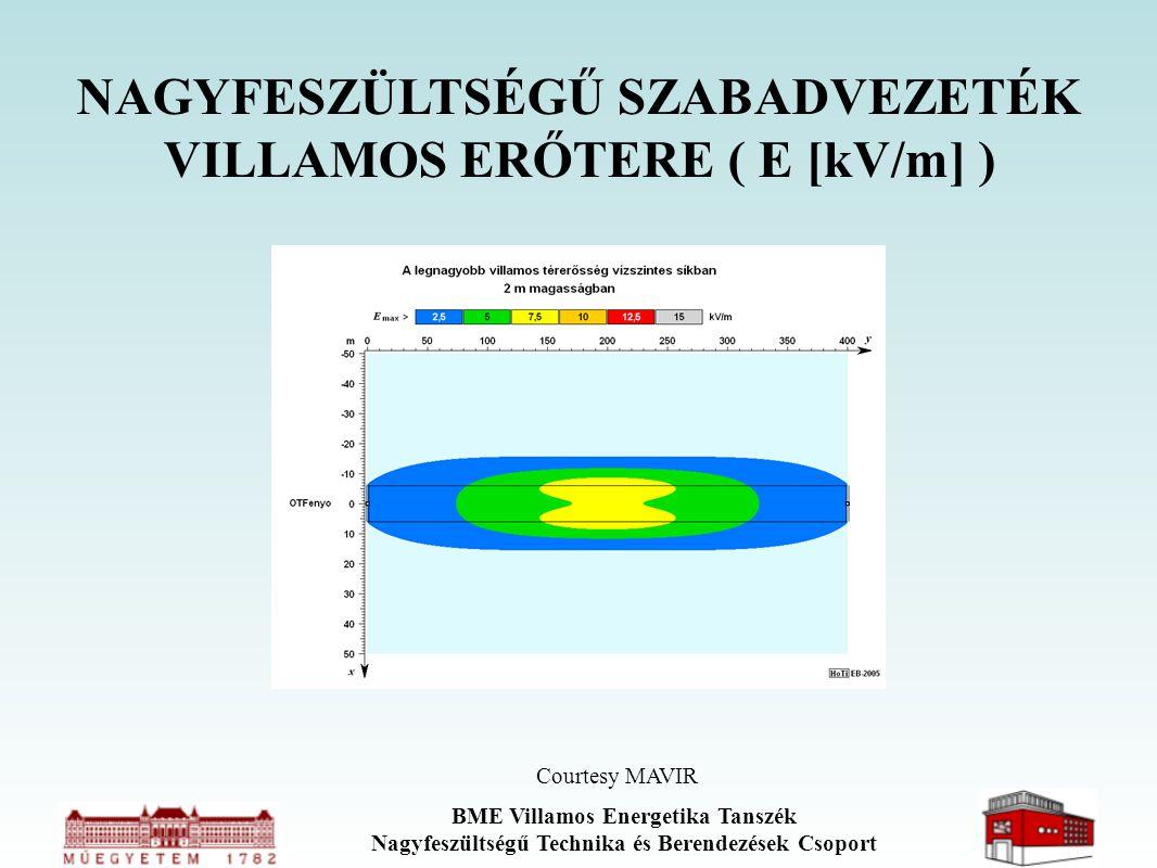 NAGYFESZÜLTSÉGŰ SZABADVEZETÉK VILLAMOS ERŐTERE ( E [kV/m] )